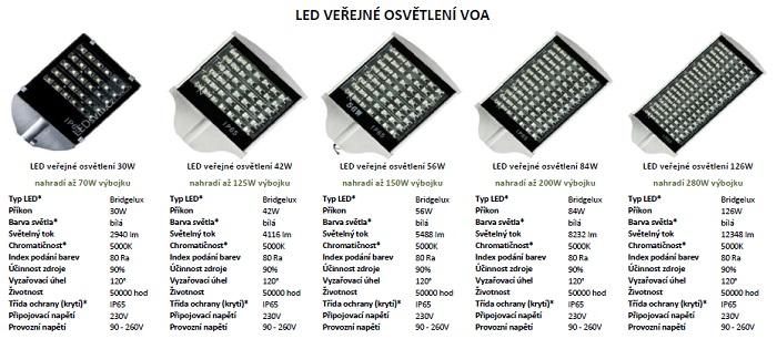 LED verejne osvetlenie VOA