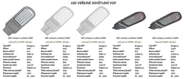 LED verejne osvetlenie VOF